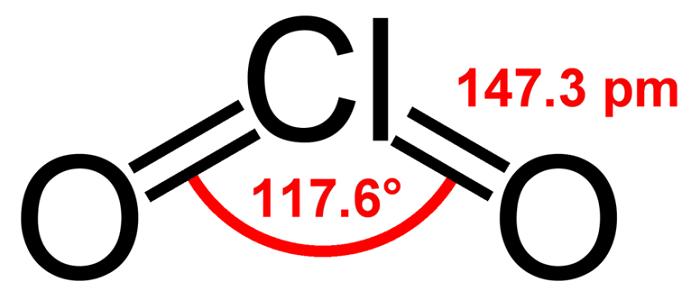 二酸化塩素